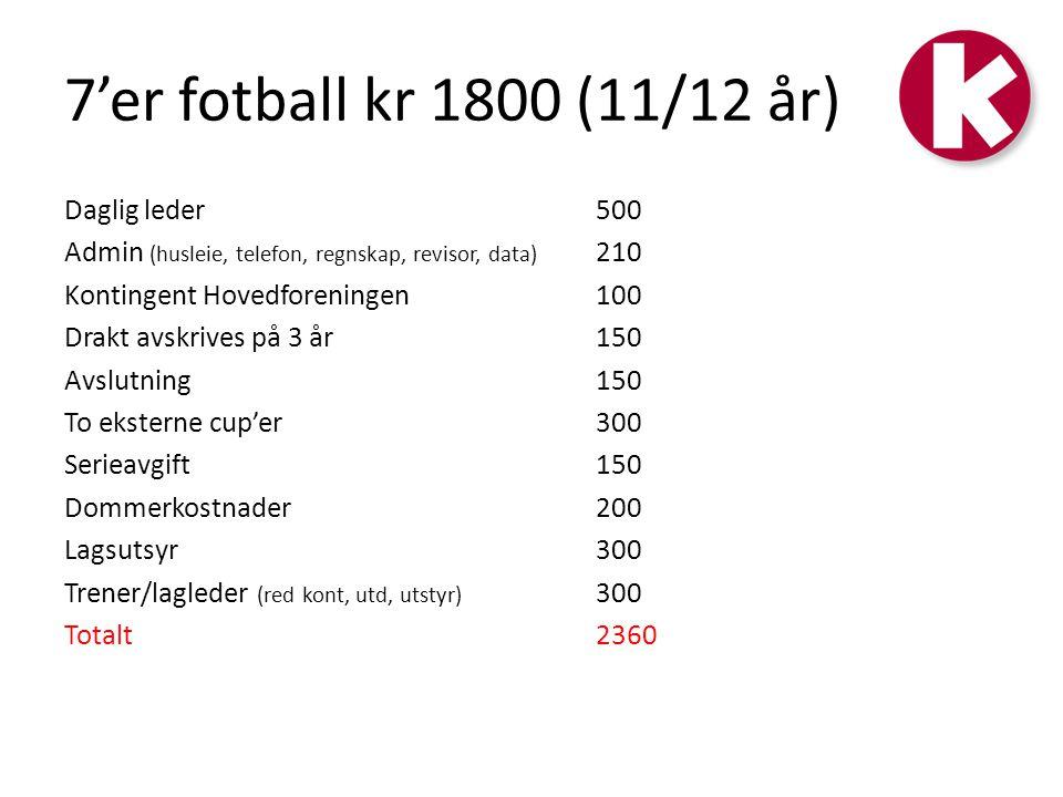 7'er fotball kr 1800 (11/12 år) Daglig leder500 Admin (husleie, telefon, regnskap, revisor, data) 210 Kontingent Hovedforeningen100 Drakt avskrives på 3 år150 Avslutning150 To eksterne cup'er300 Serieavgift150 Dommerkostnader200 Lagsutsyr300 Trener/lagleder (red kont, utd, utstyr) 300 Totalt 2360
