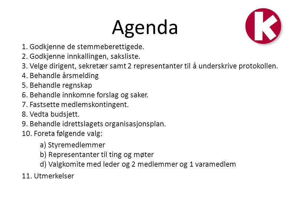 Agenda 1.Godkjenne de stemmeberettigede. 2. Godkjenne innkallingen, saksliste.