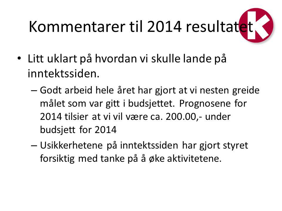 Kommentarer til 2014 resultatet Grunnet usikkerheten på inntekssiden har man vært forsiktig med utgiftssiden.