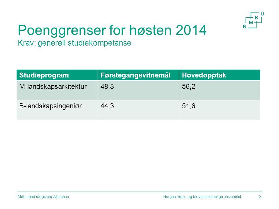 Poenggrenser for høsten 2014 Krav: generell studiekompetanse StudieprogramFørstegangsvitnemålHovedopptak M-landskapsarkitektur48,356,2 B-landskapsinge