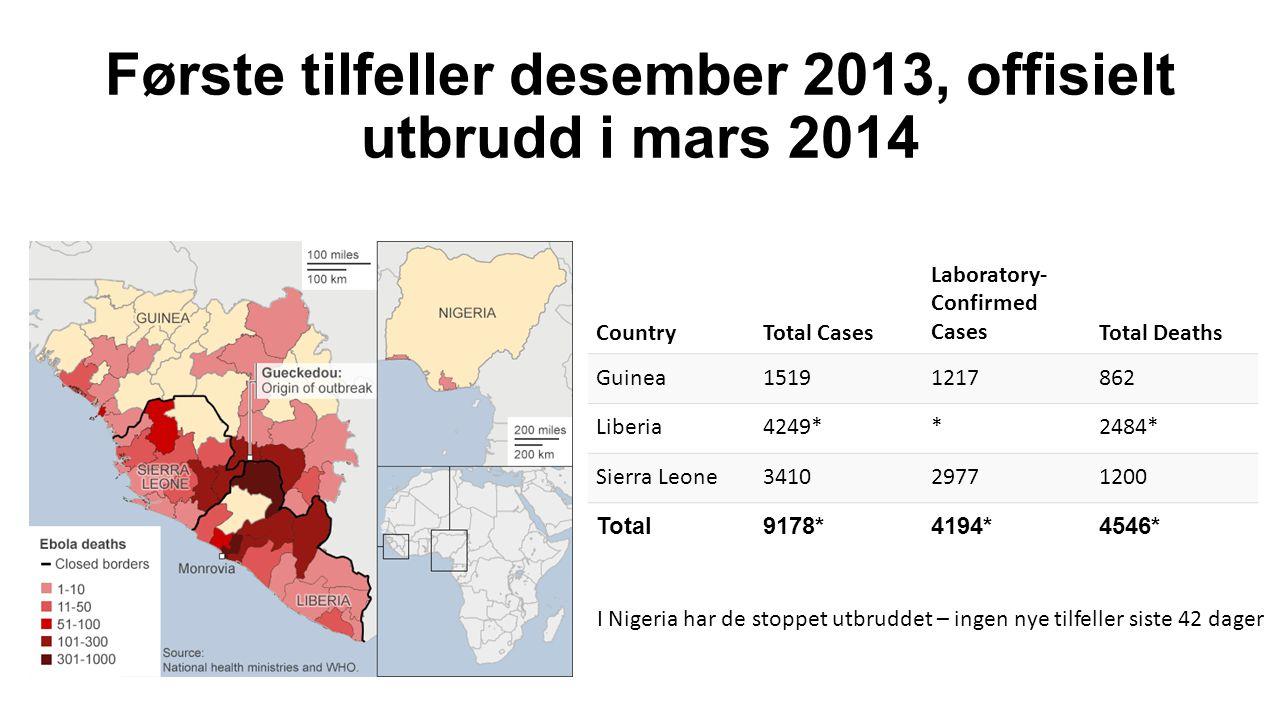 Første tilfeller desember 2013, offisielt utbrudd i mars 2014 CountryTotal Cases Laboratory- Confirmed CasesTotal Deaths Guinea15191217862 Liberia4249