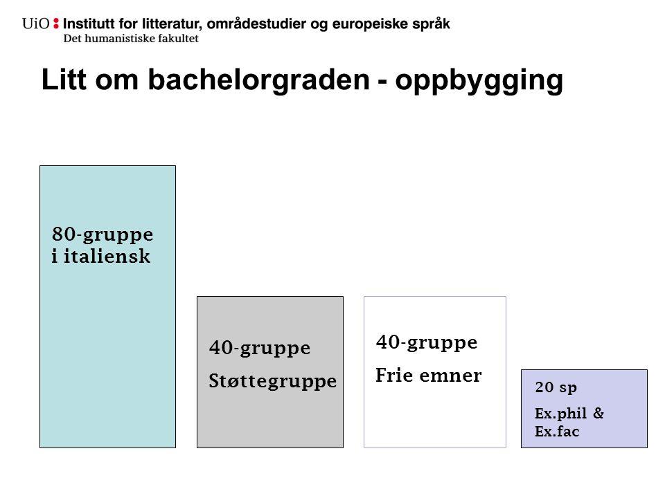 Litt om bachelorgraden - oppbygging 80-gruppe i italiensk 40-gruppe Støttegruppe 40-gruppe Frie emner 20 sp Ex.phil & Ex.fac