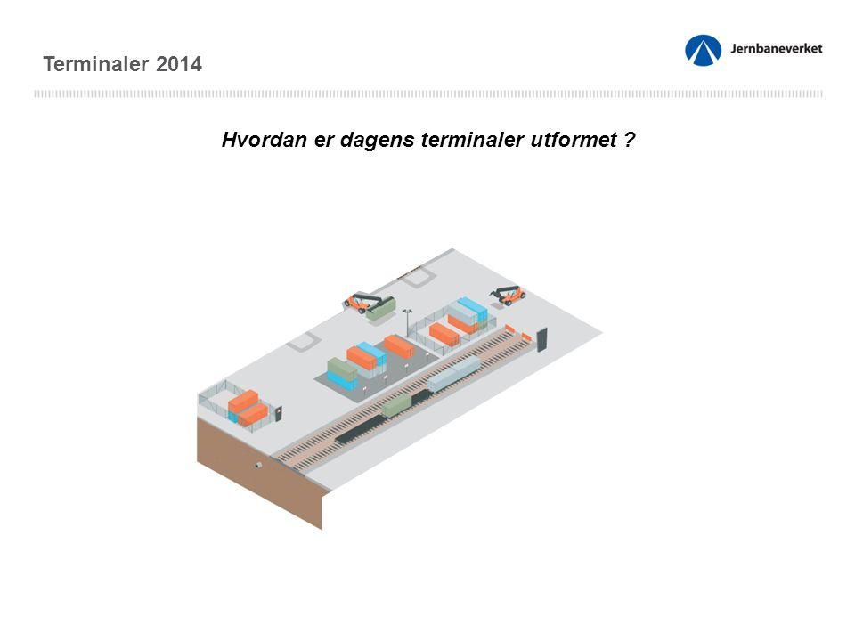 Hvordan er dagens terminaler utformet Terminaler 2014