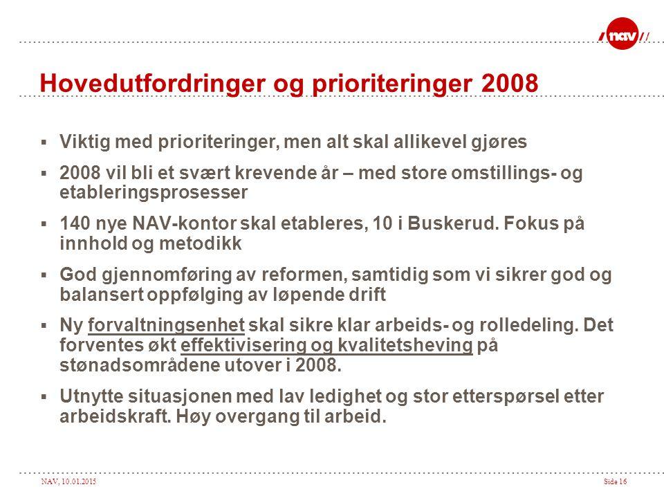 NAV, 10.01.2015Side 16 Hovedutfordringer og prioriteringer 2008  Viktig med prioriteringer, men alt skal allikevel gjøres  2008 vil bli et svært kre