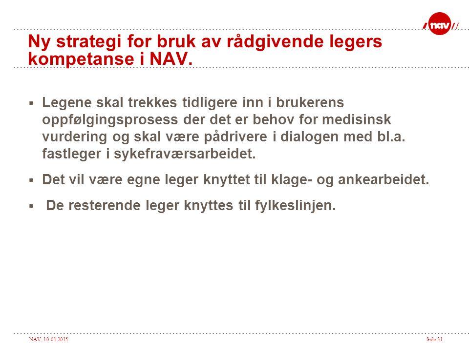 NAV, 10.01.2015Side 31 Ny strategi for bruk av rådgivende legers kompetanse i NAV.  Legene skal trekkes tidligere inn i brukerens oppfølgingsprosess