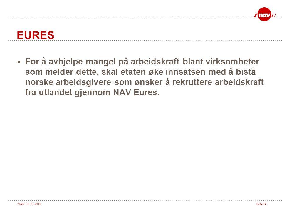 NAV, 10.01.2015Side 34 EURES  For å avhjelpe mangel på arbeidskraft blant virksomheter som melder dette, skal etaten øke innsatsen med å bistå norske
