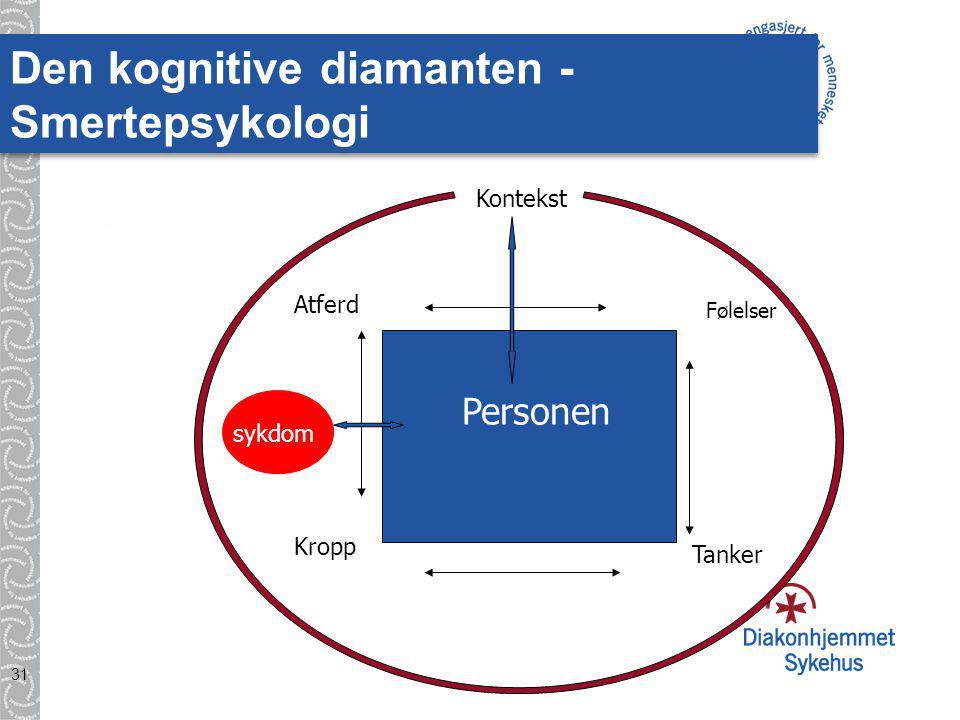 31 Den kognitive diamanten - Smertepsykologi. Personen Kropp Tanker Følelser Atferd Kontekst sykdom