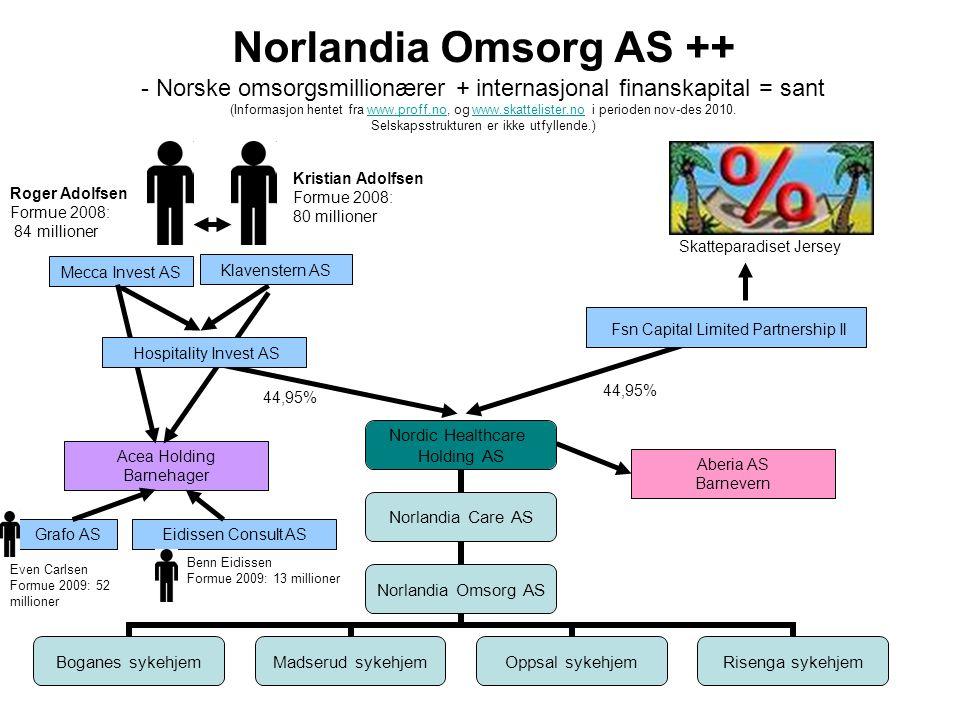 Norlandia Omsorg AS ++ - Norske omsorgsmillionærer + internasjonal finanskapital = sant (Informasjon hentet fra www.proff.no, og www.skattelister.no i perioden nov-des 2010.