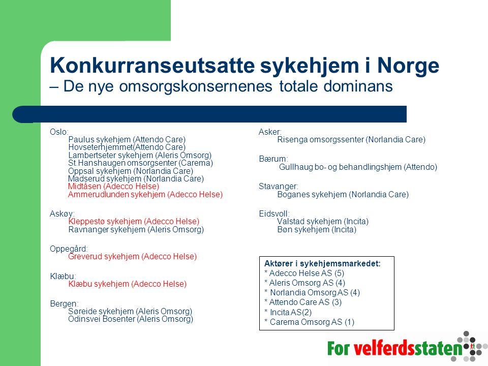Oslo: Paulus sykehjem (Attendo Care) Hovseterhjemmet(Attendo Care) Lambertseter sykehjem (Aleris Omsorg) St.Hanshaugen omsorgsenter (Carema) Oppsal sykehjem (Norlandia Care) Madserud sykehjem (Norlandia Care) Midtåsen (Adecco Helse) Ammerudlunden sykehjem (Adecco Helse) Askøy: Kleppestø sykehjem (Adecco Helse) Ravnanger sykehjem (Aleris Omsorg) Oppegård: Greverud sykehjem (Adecco Helse) Klæbu: Klæbu sykehjem (Adecco Helse) Bergen: Søreide sykehjem (Aleris Omsorg) Odinsvei Bosenter (Aleris Omsorg) Asker: Risenga omsorgssenter (Norlandia Care) Bærum: Gullhaug bo- og behandlingshjem (Attendo) Stavanger: Boganes sykehjem (Norlandia Care) Eidsvoll: Valstad sykehjem (Incita) Bøn sykehjem (Incita) Aktører i sykehjemsmarkedet: * Adecco Helse AS (5) * Aleris Omsorg AS (4) * Norlandia Omsorg AS (4) * Attendo Care AS (3) * Incita AS(2) * Carema Omsorg AS (1) Konkurranseutsatte sykehjem i Norge – De nye omsorgskonsernenes totale dominans
