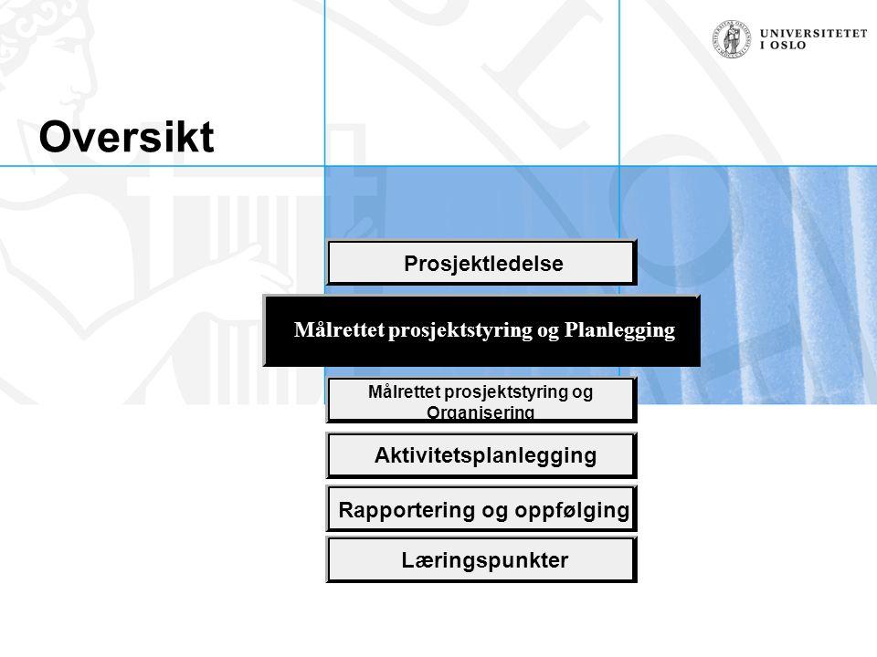 Oversikt Aktivitetsplanlegging Rapportering og oppfølging Læringspunkter Målrettet prosjektstyring og Planlegging Prosjektledelse Målrettet prosjektst