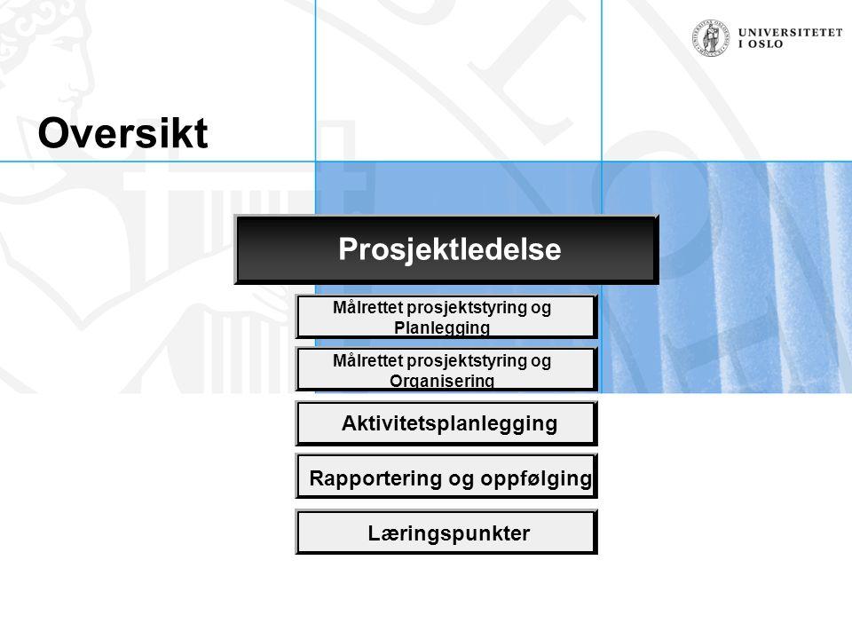 Oversikt Målrettet prosjektstyring og Planlegging Aktivitetsplanlegging Rapportering og oppfølging Læringspunkter Målrettet prosjektstyring og Organis
