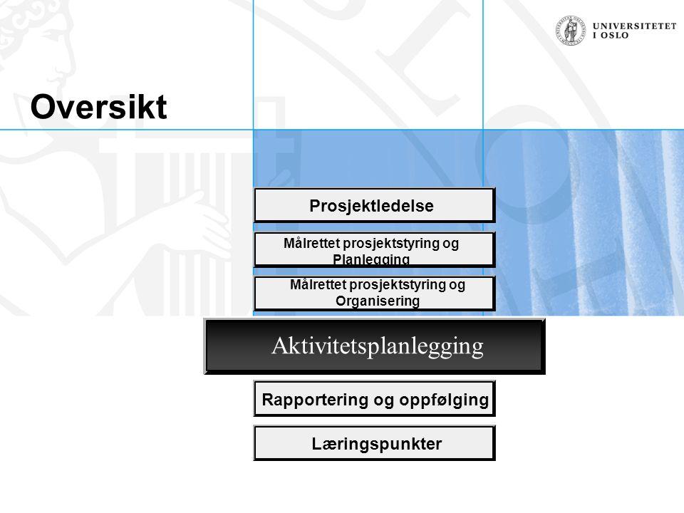 Oversikt Prosjektledelse Målrettet prosjektstyring og Organisering Rapportering og oppfølging Læringspunkter Målrettet prosjektstyring og Planlegging