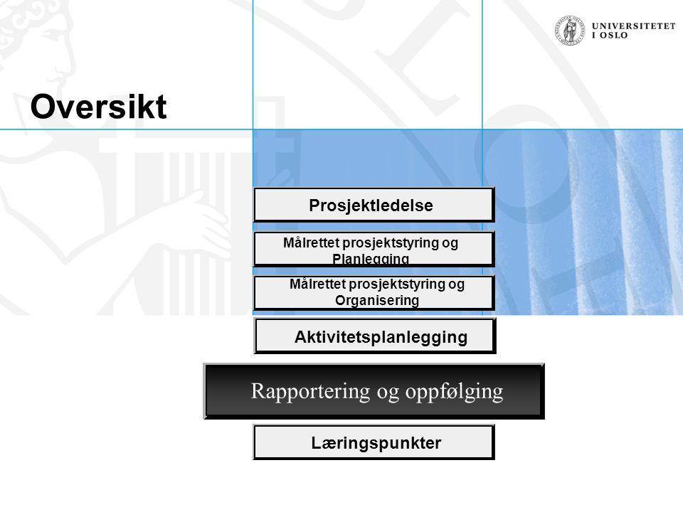 Oversikt Prosjektledelse Målrettet prosjektstyring og Organisering Aktivitetsplanlegging Læringspunkter Målrettet prosjektstyring og Planlegging Rappo