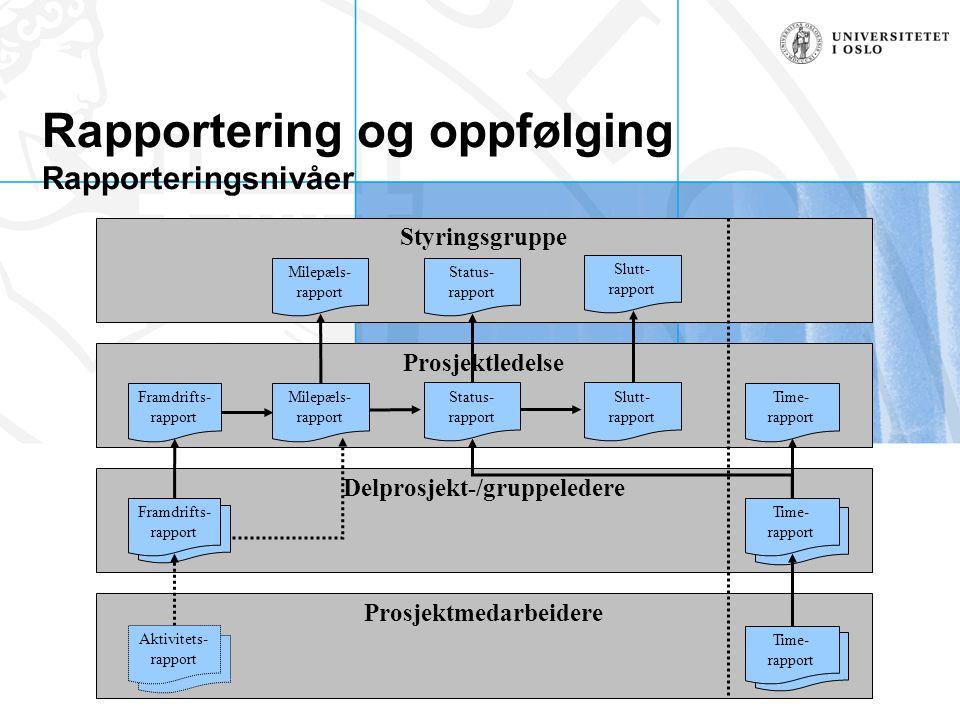 Rapportering og oppfølging Rapporteringsnivåer Styringsgruppe Delprosjekt-/gruppeledere Prosjektmedarbeidere Prosjektledelse Time- rapport Time- rappo
