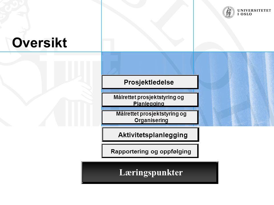 Oversikt Prosjektledelse Målrettet prosjektstyring og Organisering Aktivitetsplanlegging Rapportering og oppfølging Målrettet prosjektstyring og Planl