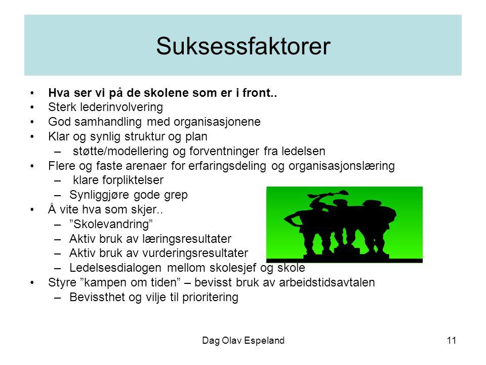 Dag Olav Espeland11 Suksessfaktorer Hva ser vi på de skolene som er i front..