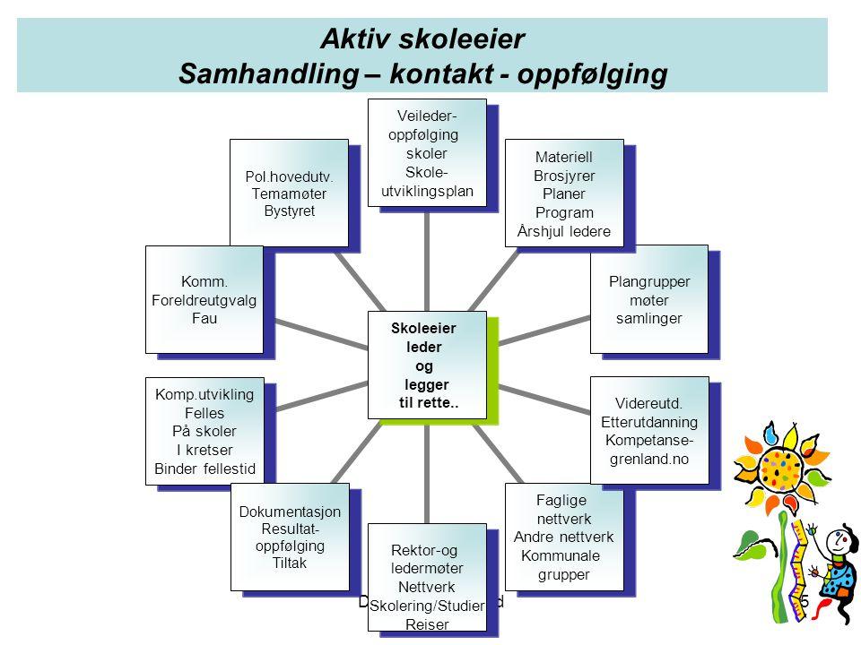 Dag Olav Espeland5 Aktiv skoleeier Samhandling – kontakt - oppfølging Skoleeier leder og legger til rette..
