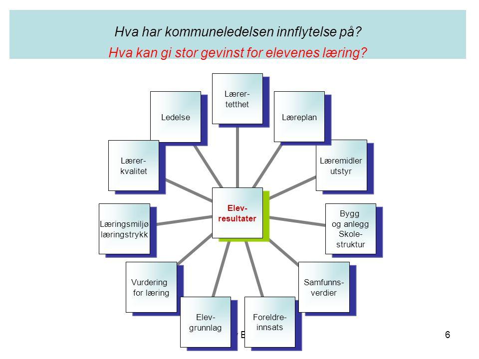 Dag Olav Espeland6 Hva har kommuneledelsen innflytelse på.