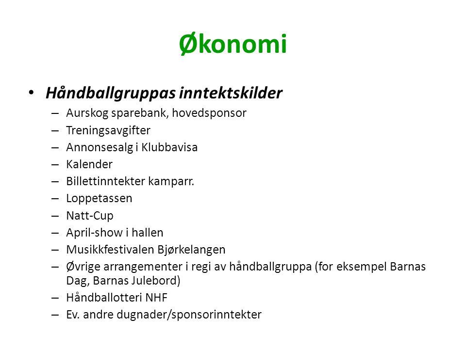 Økonomi Håndballgruppas inntektskilder – Aurskog sparebank, hovedsponsor – Treningsavgifter – Annonsesalg i Klubbavisa – Kalender – Billettinntekter kamparr.