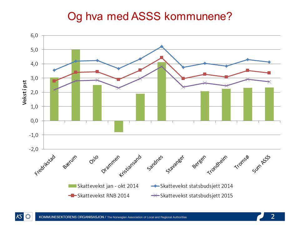 3 Skatteinngang jan – okt 2014 sammenlignet med siste anslag for skatteinngang i 2014