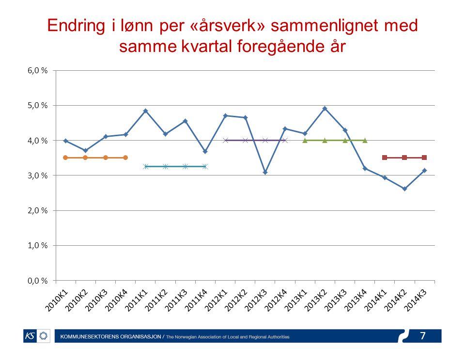 7 Endring i lønn per «årsverk» sammenlignet med samme kvartal foregående år