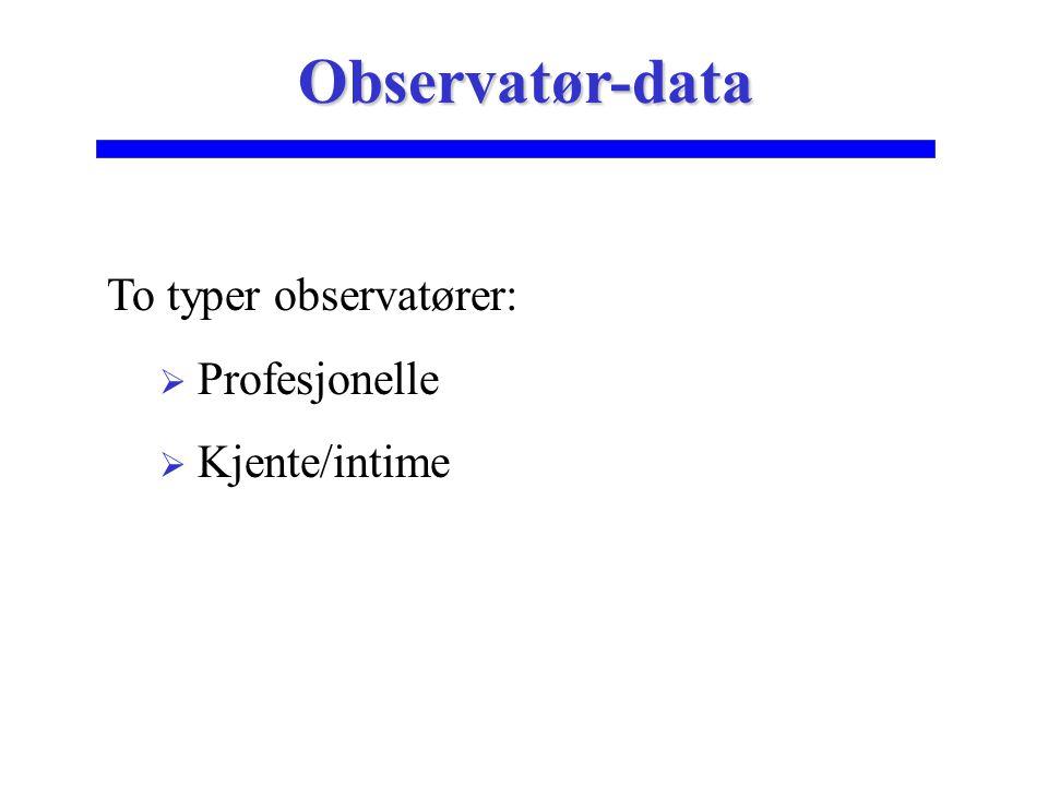To typer observatører:  Profesjonelle  Kjente/intime Observatør-data
