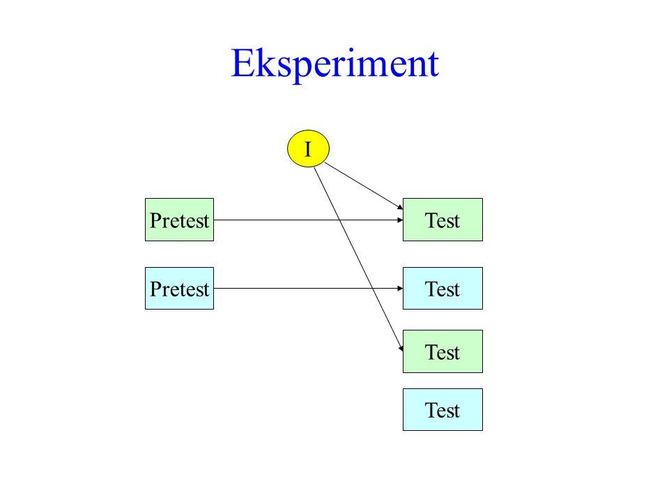 Eksperiment PretestTest I PretestTest