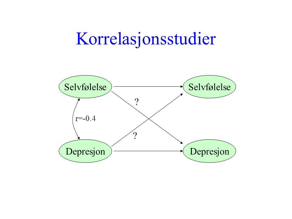 Korrelasjonsstudier Selvfølelse Depresjon r=-0.4 Selvfølelse Depresjon ? ?