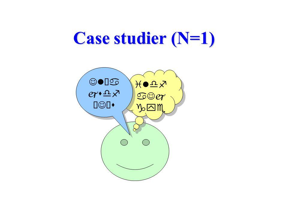 Case studier (N=1)      