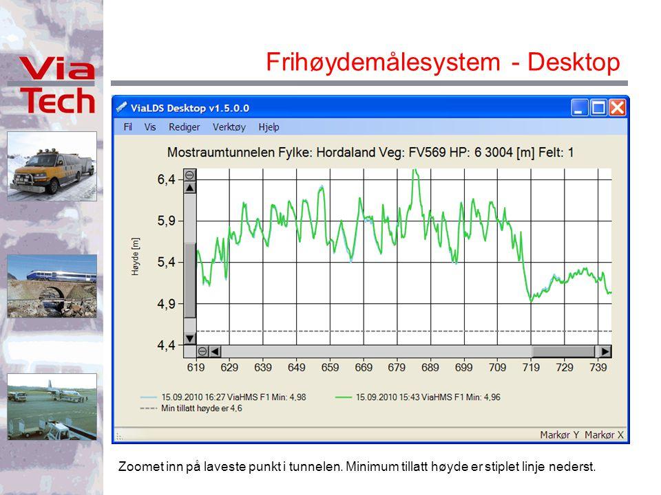 Frihøydemålesystem - Desktop Zoomet inn på laveste punkt i tunnelen.