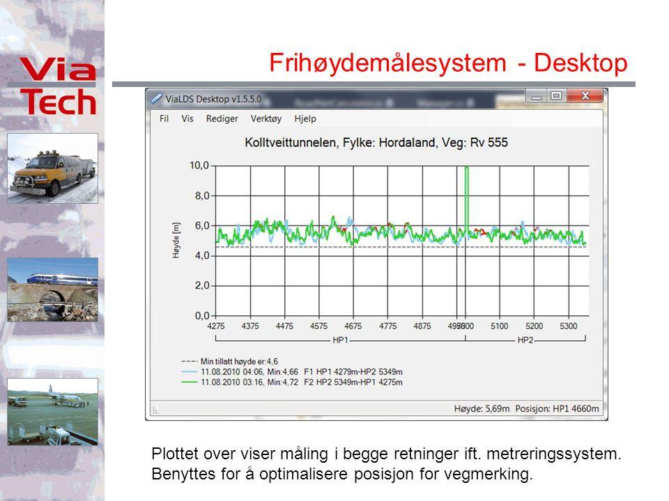 Frihøydemålesystem - Rapport Eksempel på rapport vises til høyre.