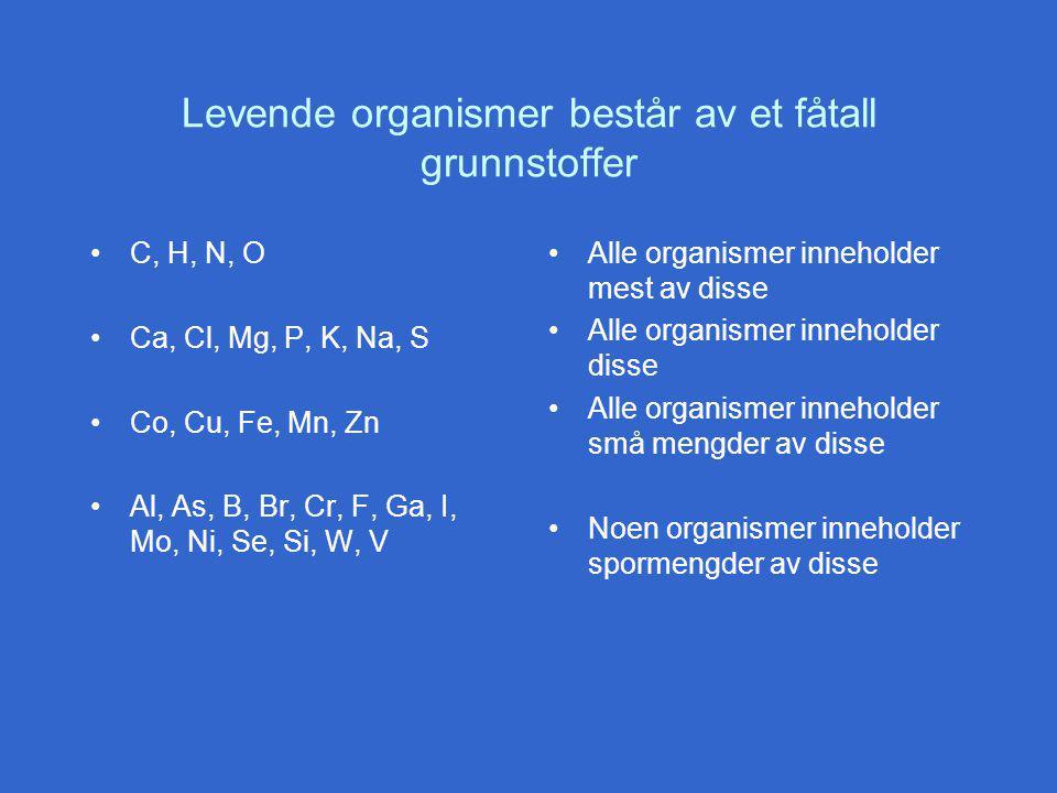 Levende organismer består av et fåtall grunnstoffer C, H, N, O Ca, Cl, Mg, P, K, Na, S Co, Cu, Fe, Mn, Zn Al, As, B, Br, Cr, F, Ga, I, Mo, Ni, Se, Si, W, V Alle organismer inneholder mest av disse Alle organismer inneholder disse Alle organismer inneholder små mengder av disse Noen organismer inneholder spormengder av disse