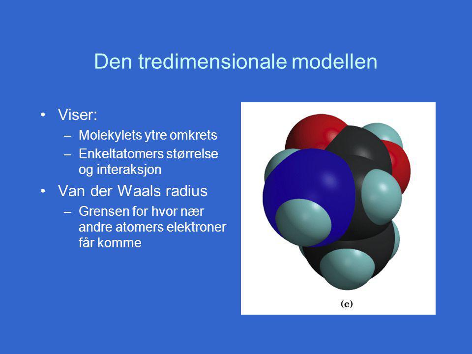 Den tredimensionale modellen Viser: –Molekylets ytre omkrets –Enkeltatomers størrelse og interaksjon Van der Waals radius –Grensen for hvor nær andre atomers elektroner får komme
