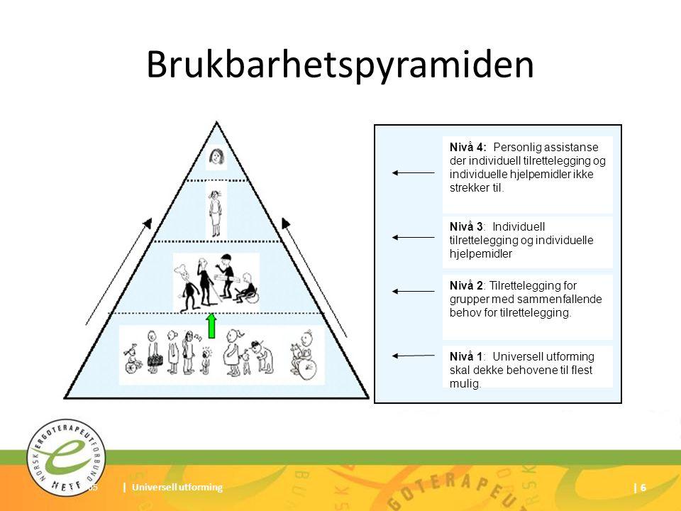 17.03.2005| Universell utforming | 6 Brukbarhetspyramiden Nivå 4: Personlig assistanse der individuell tilrettelegging og individuelle hjelpemidler ik