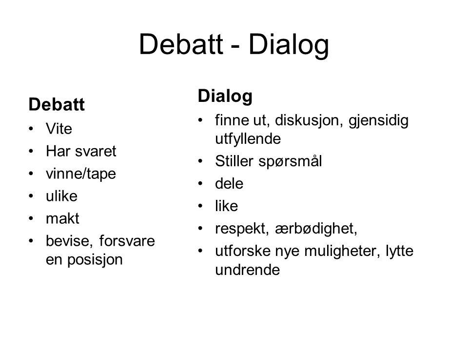 Debatt - Dialog Debatt Vite Har svaret vinne/tape ulike makt bevise, forsvare en posisjon Dialog finne ut, diskusjon, gjensidig utfyllende Stiller spø