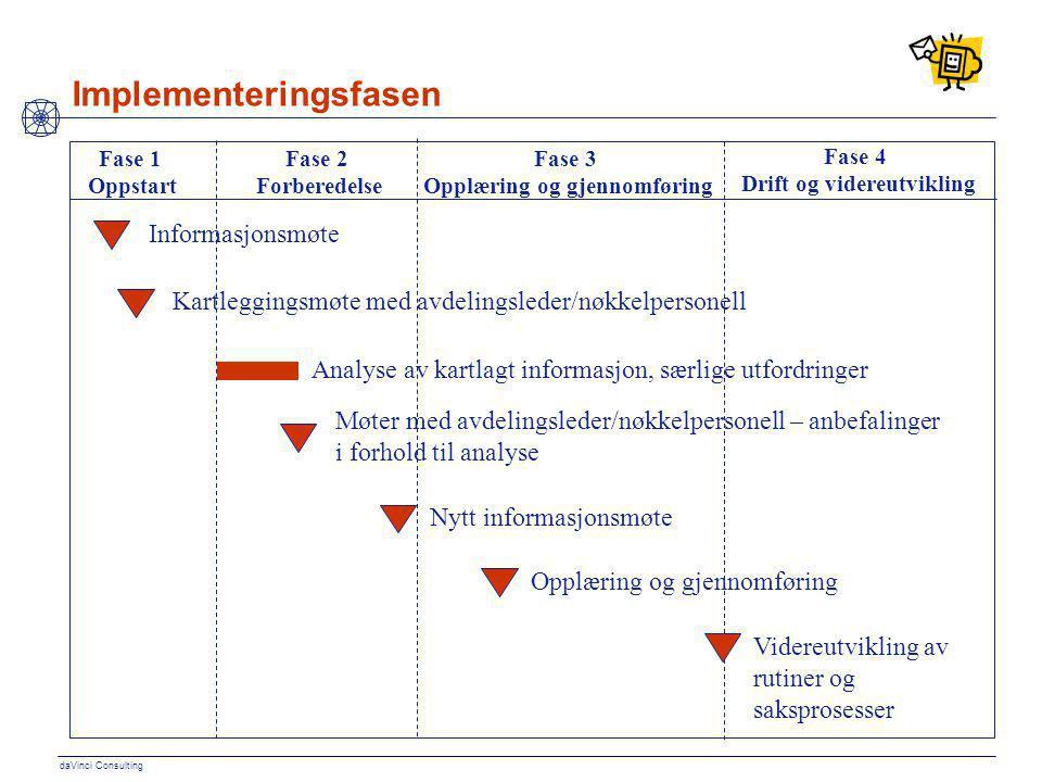 daVinci Consulting Implementeringsfasen Informasjonsmøte Kartleggingsmøte med avdelingsleder/nøkkelpersonell Analyse av kartlagt informasjon, særlige utfordringer Møter med avdelingsleder/nøkkelpersonell – anbefalinger i forhold til analyse Nytt informasjonsmøte Opplæring og gjennomføring Fase 1 Oppstart Fase 2 Forberedelse Fase 3 Opplæring og gjennomføring Fase 4 Drift og videreutvikling Videreutvikling av rutiner og saksprosesser