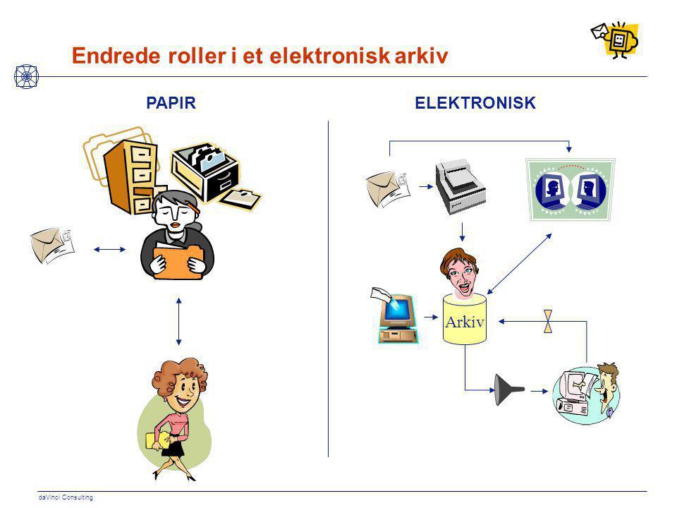 daVinci Consulting Endrede roller i et elektronisk arkiv Arkiv ELEKTRONISKPAPIR