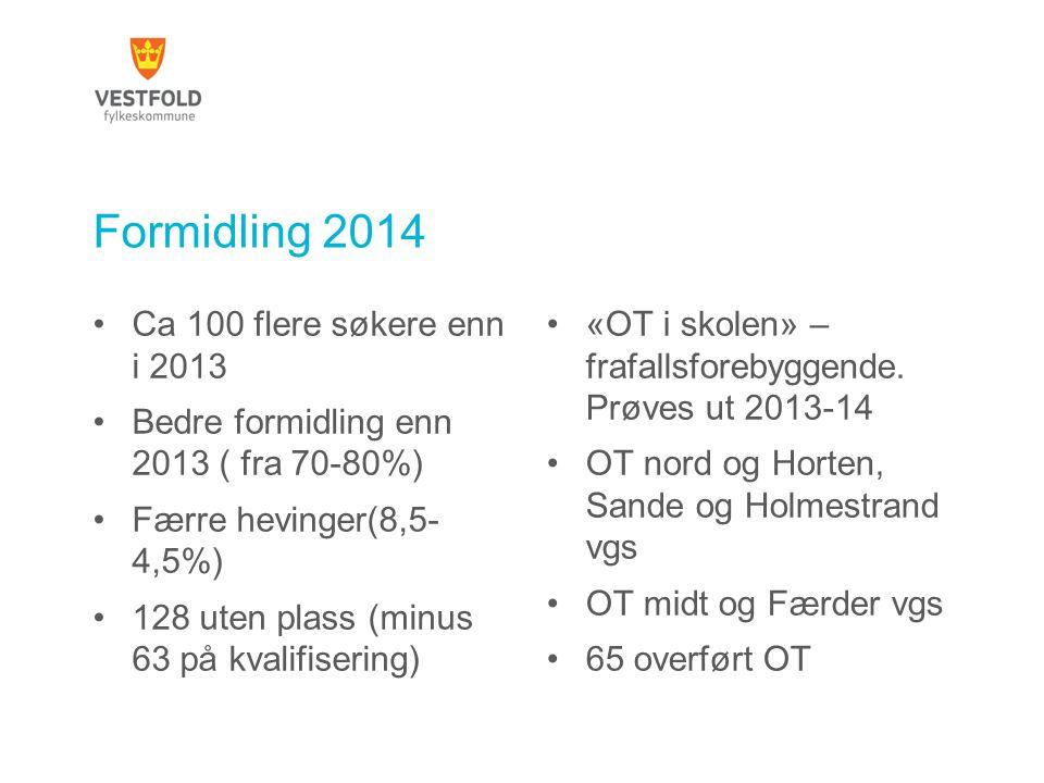 Ca 100 flere søkere enn i 2013 Bedre formidling enn 2013 ( fra 70-80%) Færre hevinger(8,5- 4,5%) 128 uten plass (minus 63 på kvalifisering) Formidling