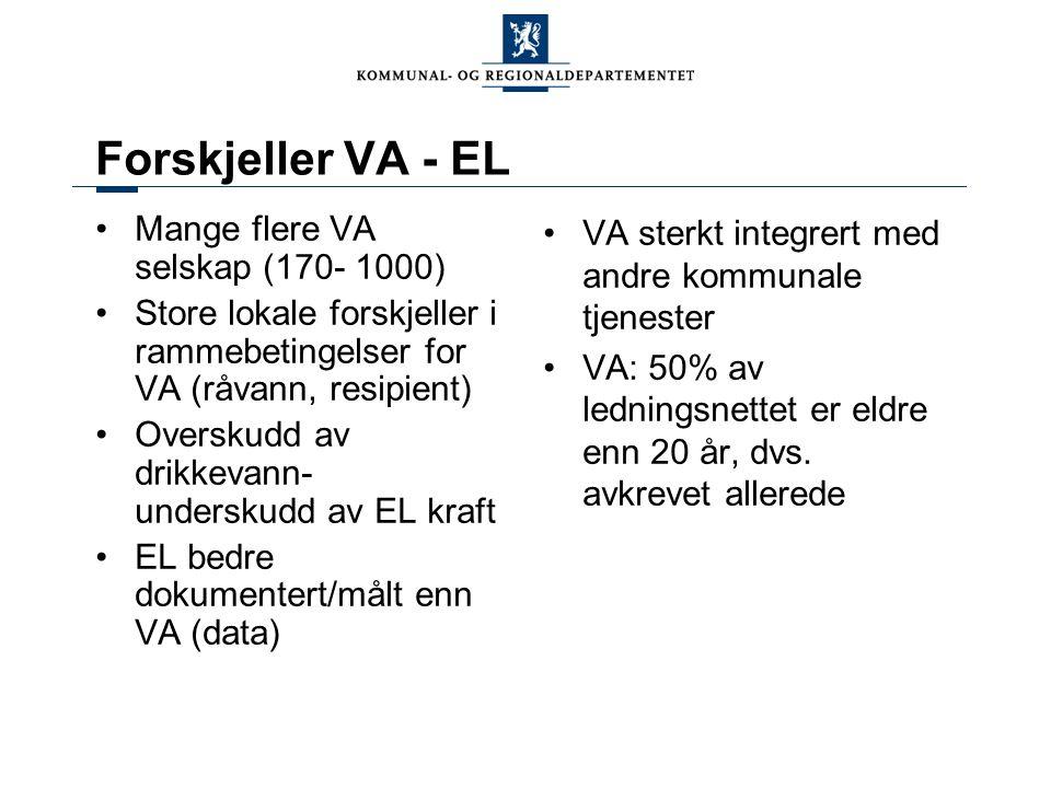 Forskjeller VA - EL Mange flere VA selskap (170- 1000) Store lokale forskjeller i rammebetingelser for VA (råvann, resipient) Overskudd av drikkevann- underskudd av EL kraft EL bedre dokumentert/målt enn VA (data) VA sterkt integrert med andre kommunale tjenester VA: 50% av ledningsnettet er eldre enn 20 år, dvs.