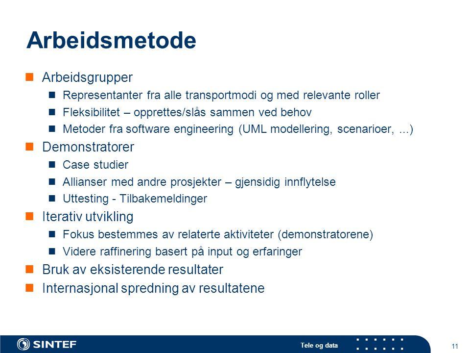Tele og data 11 Arbeidsmetode Arbeidsgrupper Representanter fra alle transportmodi og med relevante roller Fleksibilitet – opprettes/slås sammen ved b