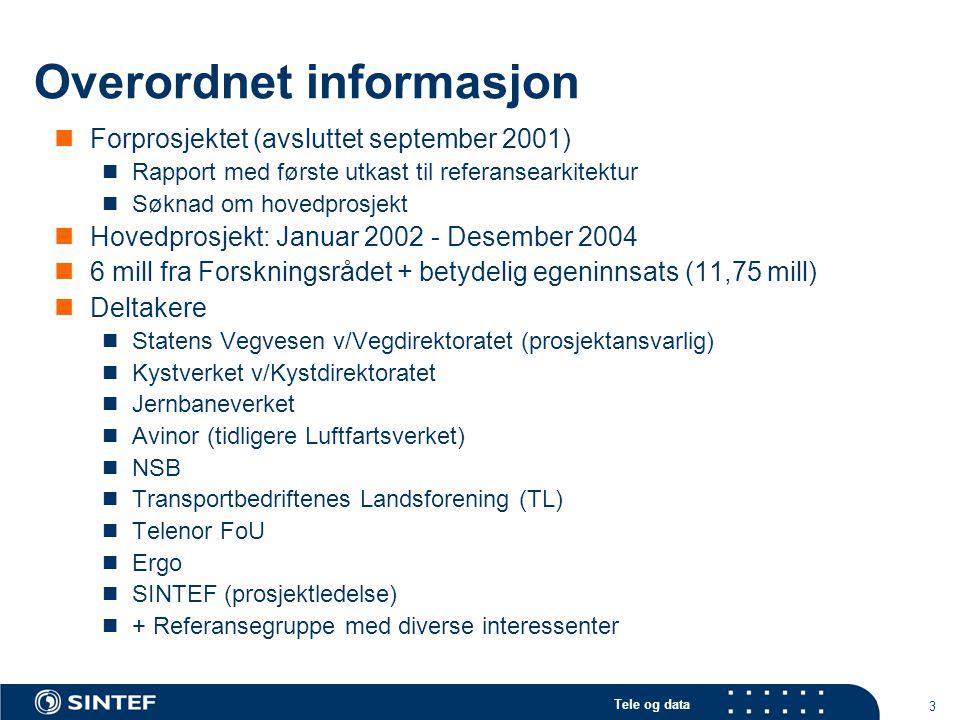 Tele og data 3 Overordnet informasjon Forprosjektet (avsluttet september 2001) Rapport med første utkast til referansearkitektur Søknad om hovedprosje