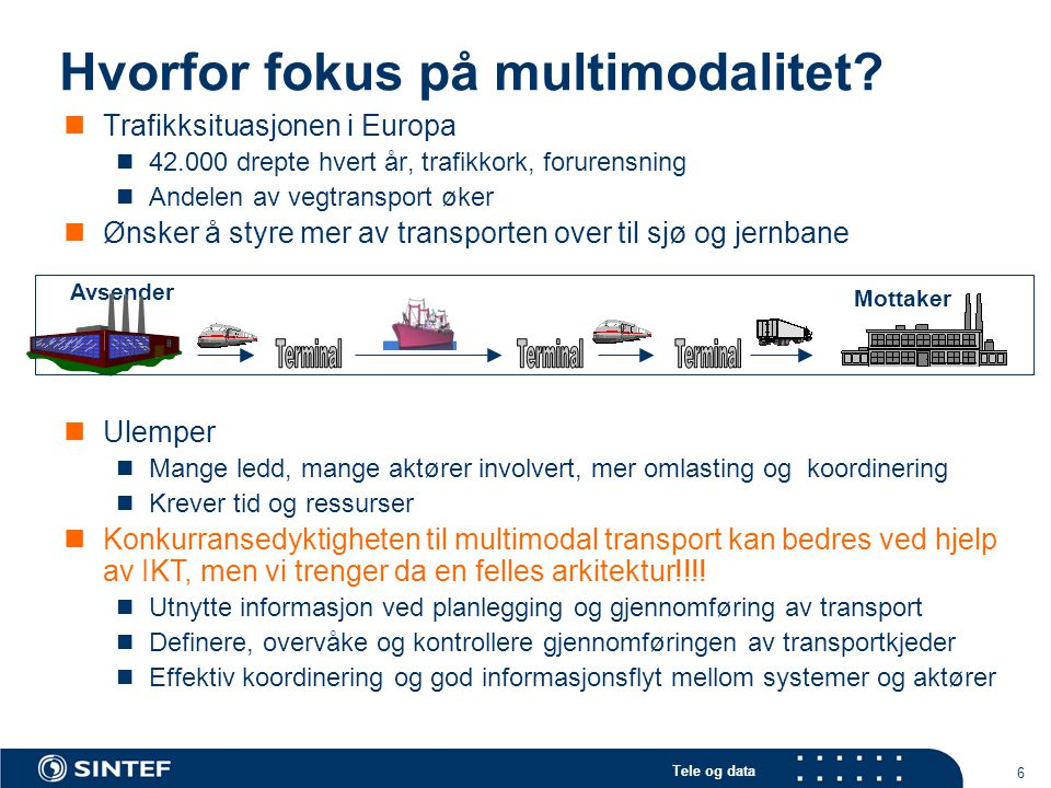 Tele og data 6 Hvorfor fokus på multimodalitet.