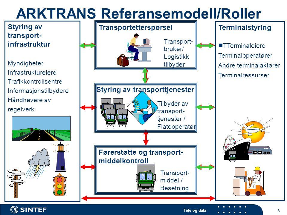Tele og data 8 ARKTRANS Referansemodell/Roller Transport- bruker/ Logistikk- tilbyder Transportetterspørsel Tilbyder av transport- tjenester / Flåteop
