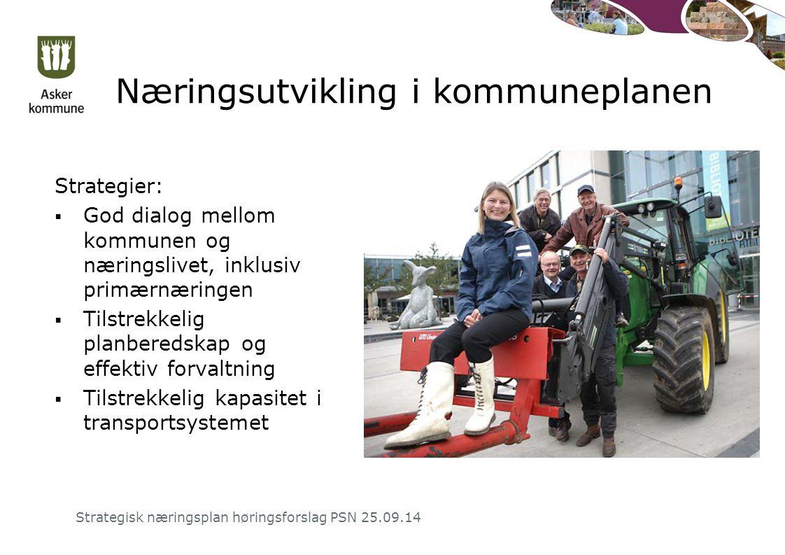 Næringsutvikling i kommuneplanen Strategier:  God dialog mellom kommunen og næringslivet, inklusiv primærnæringen  Tilstrekkelig planberedskap og effektiv forvaltning  Tilstrekkelig kapasitet i transportsystemet Strategisk næringsplan høringsforslag PSN 25.09.14