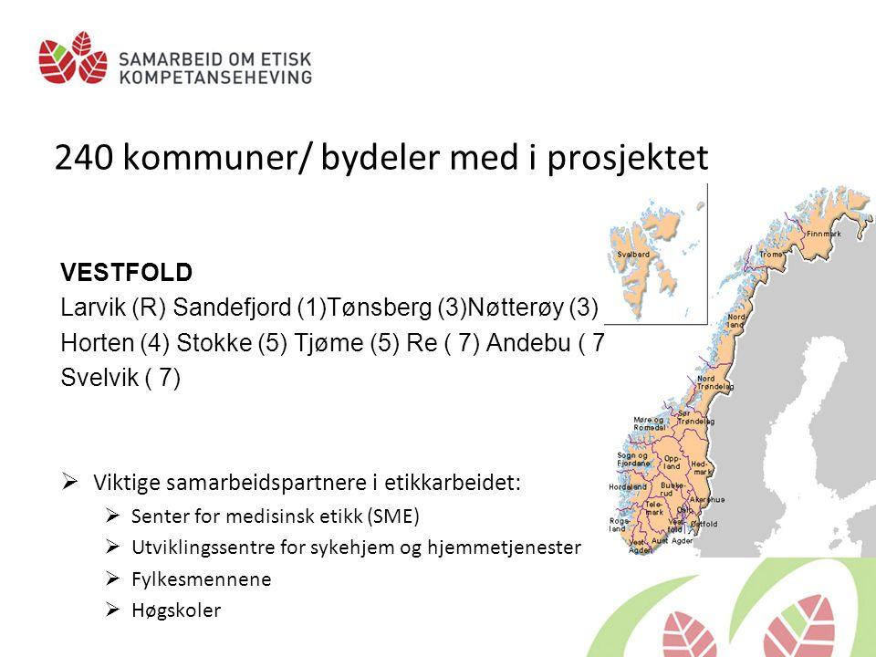 240 kommuner/ bydeler med i prosjektet VESTFOLD Larvik (R) Sandefjord (1)Tønsberg (3)Nøtterøy (3) Horten (4) Stokke (5) Tjøme (5) Re ( 7) Andebu ( 7)