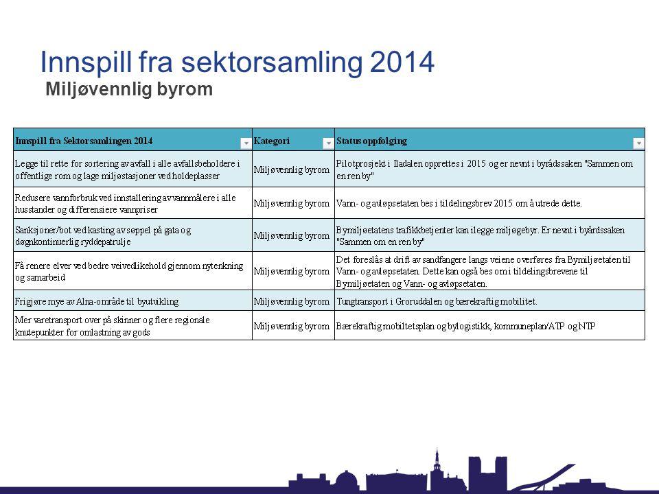 Innspill fra sektorsamling 2014 Miljøvennlig byrom
