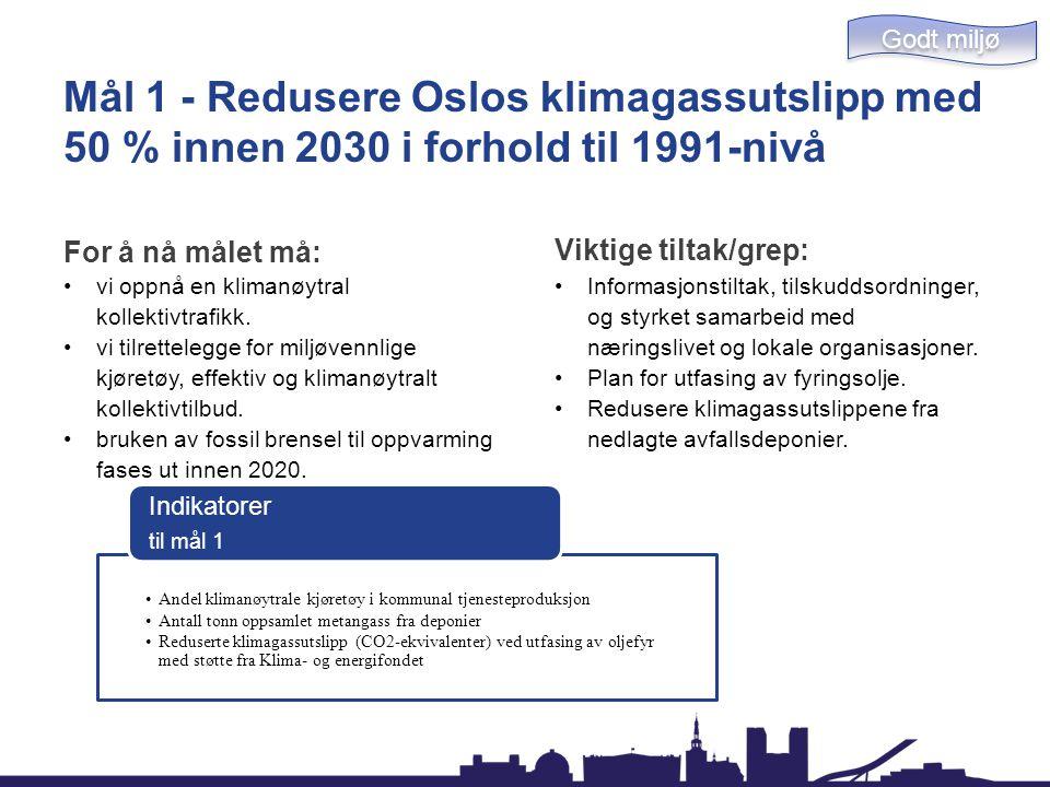 Mål 1 - Redusere Oslos klimagassutslipp med 50 % innen 2030 i forhold til 1991-nivå For å nå målet må: vi oppnå en klimanøytral kollektivtrafikk. vi t