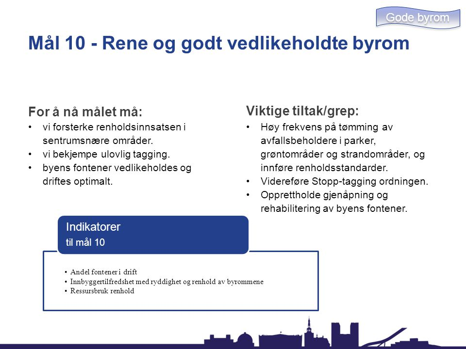 Mål 10 - Rene og godt vedlikeholdte byrom For å nå målet må: vi forsterke renholdsinnsatsen i sentrumsnære områder. vi bekjempe ulovlig tagging. byens