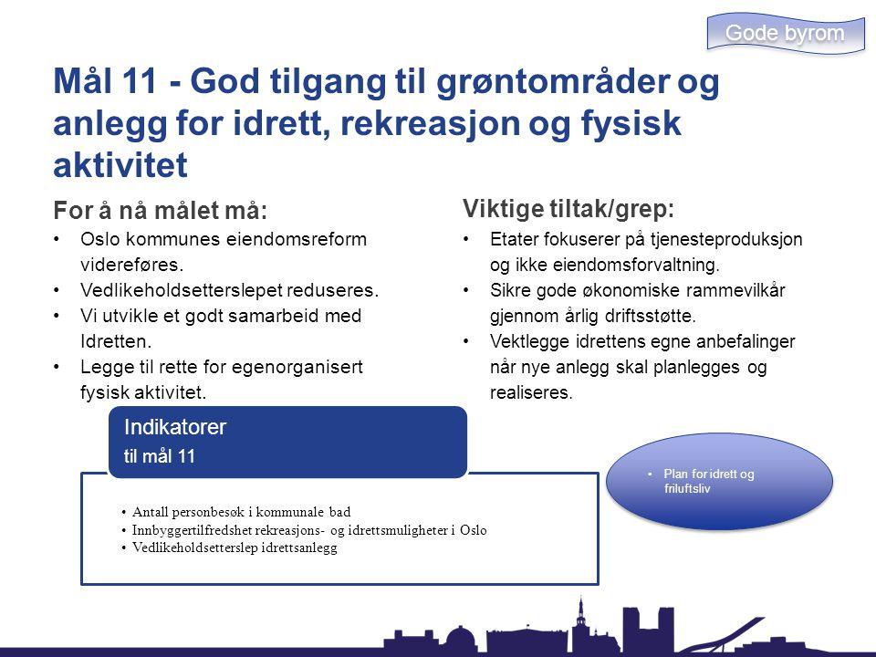 Mål 11 - God tilgang til grøntområder og anlegg for idrett, rekreasjon og fysisk aktivitet For å nå målet må: Oslo kommunes eiendomsreform videreføres