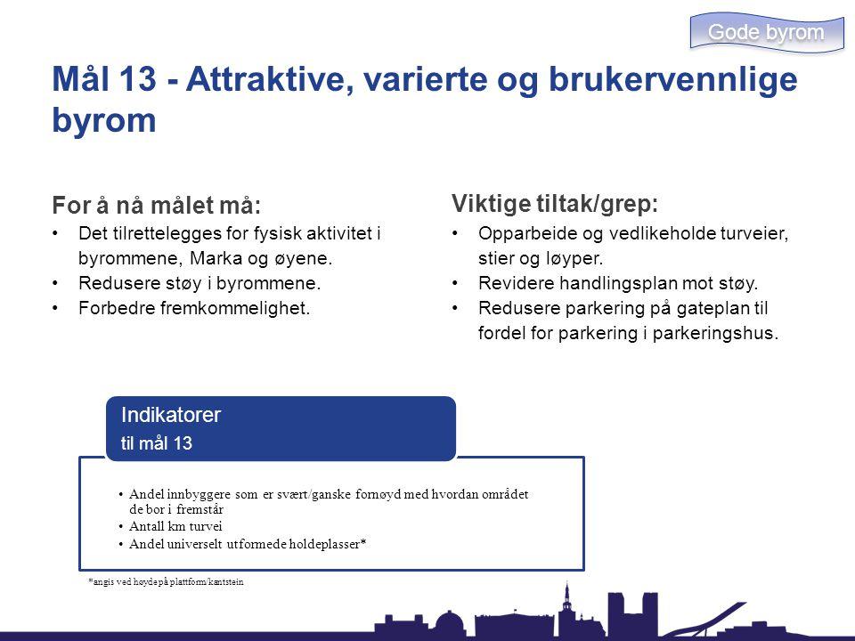 Mål 13 - Attraktive, varierte og brukervennlige byrom For å nå målet må: Det tilrettelegges for fysisk aktivitet i byrommene, Marka og øyene. Redusere